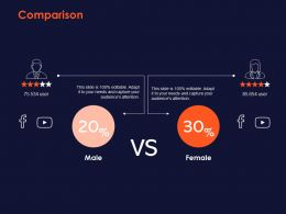 Comparison Male Female C1408 Ppt Powerpoint Presentation Icon Good