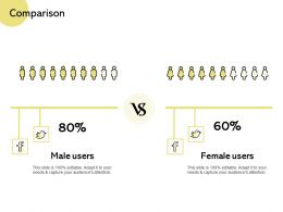 Comparison Male Female C264 Ppt Powerpoint Presentation Layouts Example