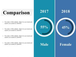 Comparison Male Female C331 Ppt Powerpoint Presentation Layouts Files