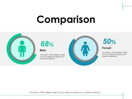 Comparison Male Female C369 Ppt Powerpoint Presentation Slides Shapes
