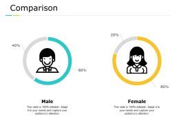 Comparison Male Female C751 Ppt Powerpoint Presentation Styles Graphics Download