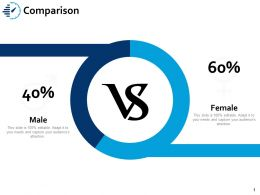 Comparison Male Female I122 Ppt Powerpoint Presentation Inspiration Skills