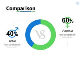 Comparison Male Female I246 Ppt Powerpoint Presentation Demonstration