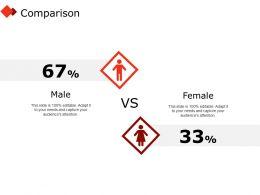 Comparison Male Female I317 Ppt Powerpoint Presentation Designs
