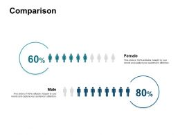 Comparison Male Female I384 Ppt Powerpoint Presentation Files