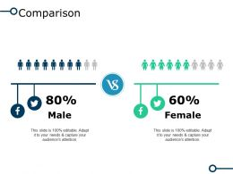 Comparison Male Female I39 Ppt Powerpoint Presentation File Backgrounds