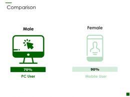 Comparison Male Female I449 Ppt Powerpoint Presentation Portfolio Elements