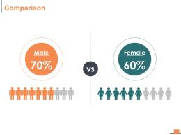 Comparison Male Female I54 Ppt Powerpoint Presentation File Infographic Template