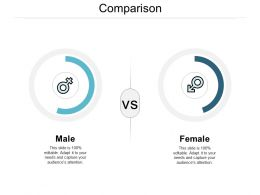 Comparison Male Female J133 Ppt Powerpoint Presentation Diagram Lists