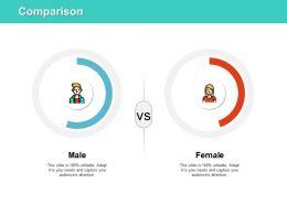 Comparison Male Female J143 Ppt Powerpoint Presentation Diagram Images