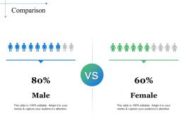 Comparison Male Female K2 Ppt Powerpoint Presentation Portfolio