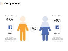 Comparison Male Female K326 Ppt Powerpoint Presentation Image
