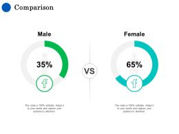 Comparison Male Female L1004 Ppt Powerpoint Presentation Images