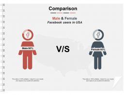 Comparison Male Female L1164 Ppt Powerpoint Presentation Aids