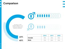 Comparison Male Female L1398 Ppt Powerpoint Presentation Layouts Guidelines