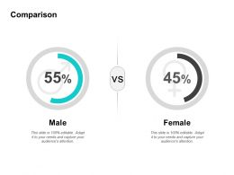 Comparison Male Female L163 Ppt Powerpoint Presentation Gallery Guide