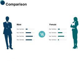 Comparison Male Female L201 Ppt Powerpoint Presentation Summary