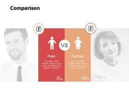 Comparison Male Female L221 Ppt Powerpoint Presentation Summary