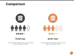 Comparison Male Female L244 Ppt Powerpoint Presentation File