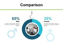 Comparison Male Female L2 Ppt Powerpoint Presentation Clipart