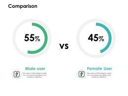 Comparison Male Female L404 Ppt Powerpoint Pictures