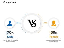 Comparison Male Female L868 Ppt Powerpoint Presentation Icons