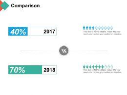 comparison_male_female_marketing_strategy_business_management_Slide01