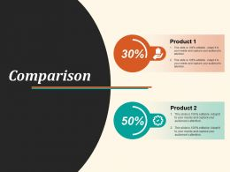 Comparison Male Female Marketing Strategy Business Management Planning