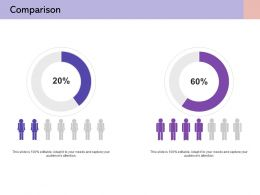 Comparison Male Female Marketing Strategy Percentage Competition
