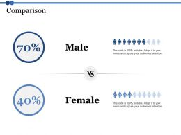Comparison Male Female Percentage K13 Ppt Powerpoint Presentation Outline