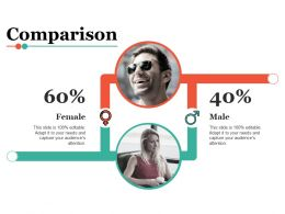 Comparison Male Female Ppt Infographic Template Demonstration