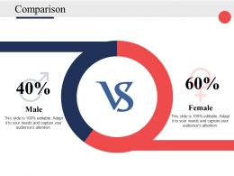 Comparison Male Female Ppt Powerpoint Presentation File Background Images