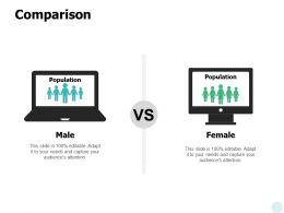 Comparison Male Female Ppt Powerpoint Presentation File Formats