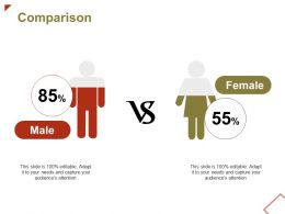 Comparison Male Female Ppt Powerpoint Presentation File Layouts