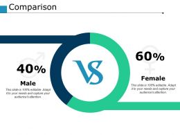 Comparison Male Female Ppt Powerpoint Presentation File Pictures