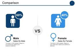 Comparison Male Female Ppt Powerpoint Presentation File Show