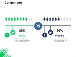 Comparison Male Female Ppt Powerpoint Presentation Infographics Picture