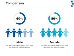 Comparison Male Female Ppt Powerpoint Presentation Portfolio Format Ideas