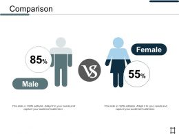 Comparison Male Female Ppt Professional Design Inspiration