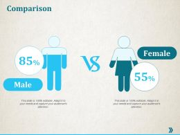 Comparison Male Female Ppt Professional Infographic Template