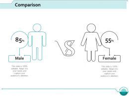 Comparison Male Female Ppt Slides Example Introduction