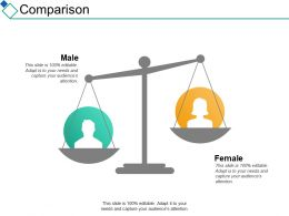 Comparison Male Female Ppt Summary Designs Download