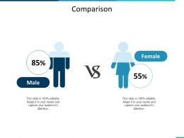 Comparison Male Female Ppt Summary Infographic Template
