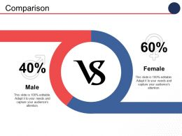Comparison Male Female Ppt Visual Aids Background Images