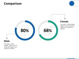 Comparison Male Female Ppt Visual Aids Infographic Template