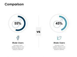 Comparison Male L1172 Ppt Powerpoint Presentation Outline Model