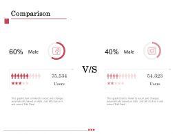 Comparison Male L1259 Ppt Powerpoint Presentation Infographic
