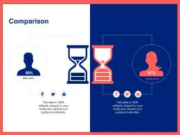 Comparison Male Or Female Ppt Powerpoint Presentation Styles Backgrounds