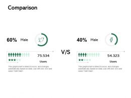Comparison Male Ppt Powerpoint Presentation File Example