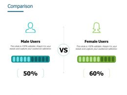 Comparison Male Users A537 Ppt Powerpoint Presentation Summary Graphics